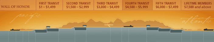 The transits and stages of the Panama Canal